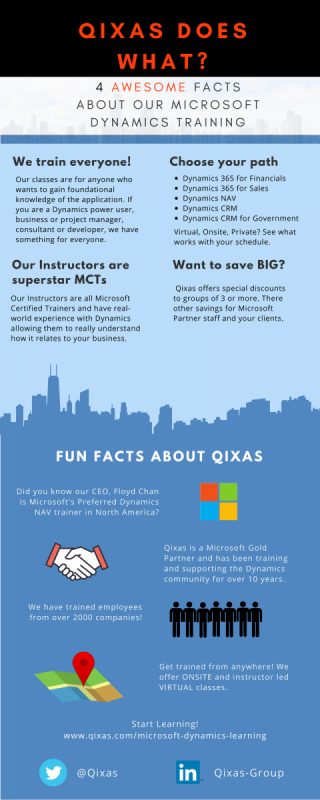 Infographic Qixas Does What 4 Awesome Facts About Our Dynamics