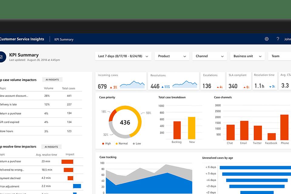 Qixas Group | The Microsoft Dynamics Experts